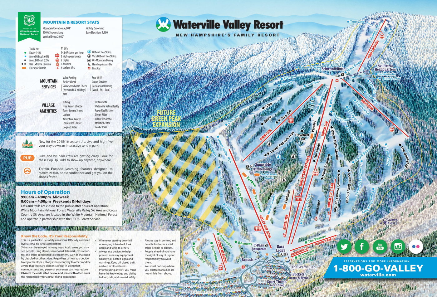Waterville Valley Trail Map